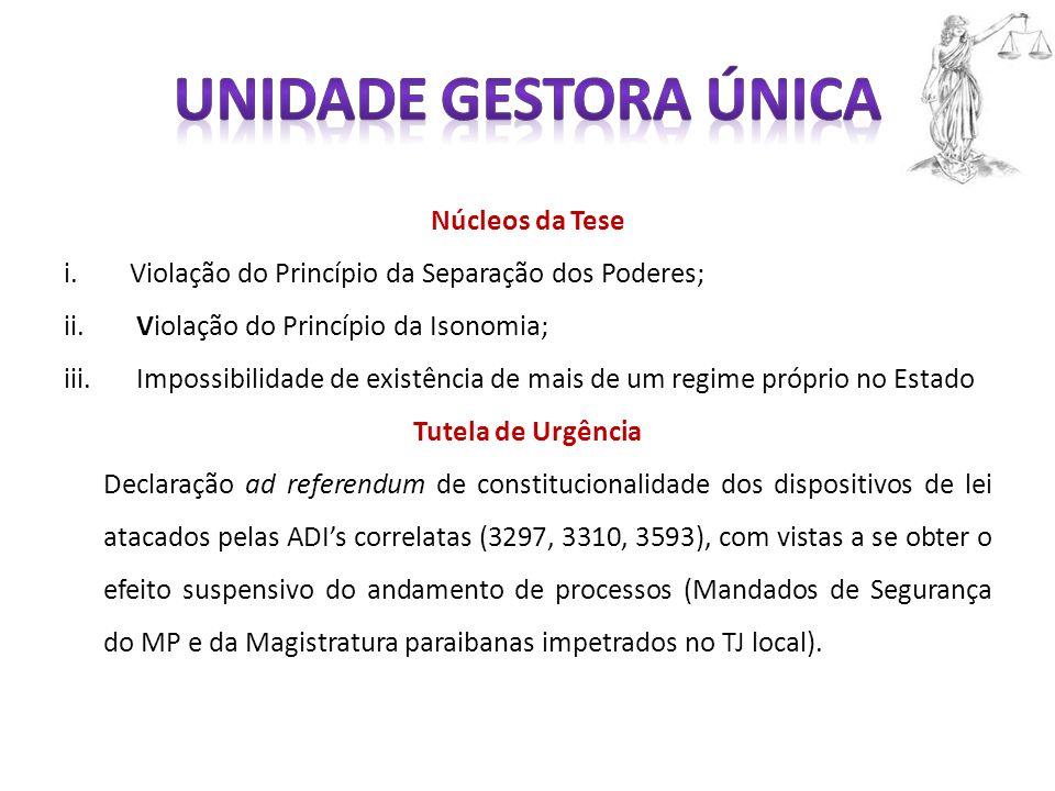 Núcleos da Tese i.Violação do Princípio da Separação dos Poderes; ii. Violação do Princípio da Isonomia; iii. Impossibilidade de existência de mais de