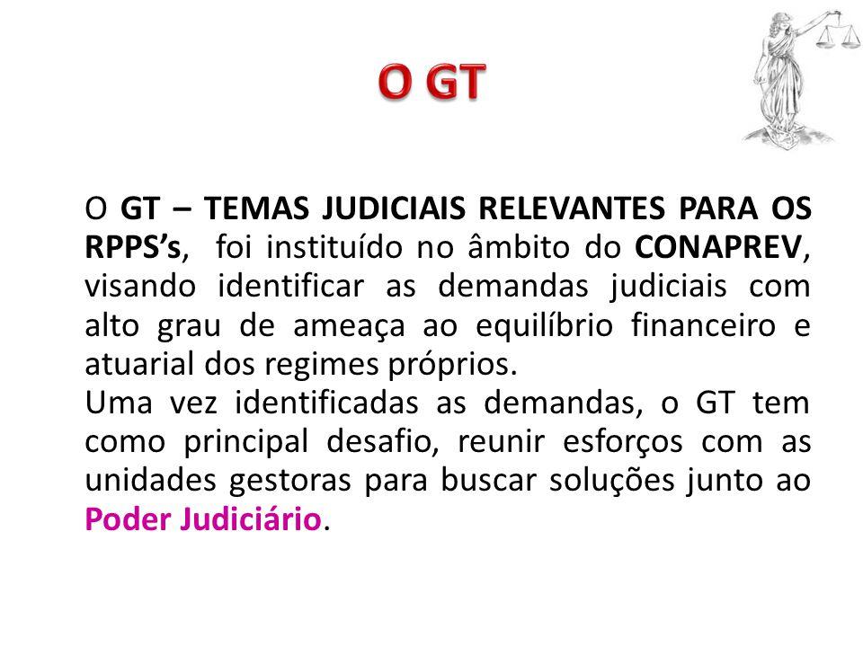 O GT – TEMAS JUDICIAIS RELEVANTES PARA OS RPPS's, foi instituído no âmbito do CONAPREV, visando identificar as demandas judiciais com alto grau de ameaça ao equilíbrio financeiro e atuarial dos regimes próprios.