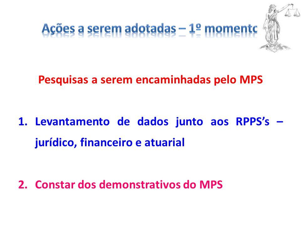 Pesquisas a serem encaminhadas pelo MPS 1.Levantamento de dados junto aos RPPS's – jurídico, financeiro e atuarial 2.Constar dos demonstrativos do MPS