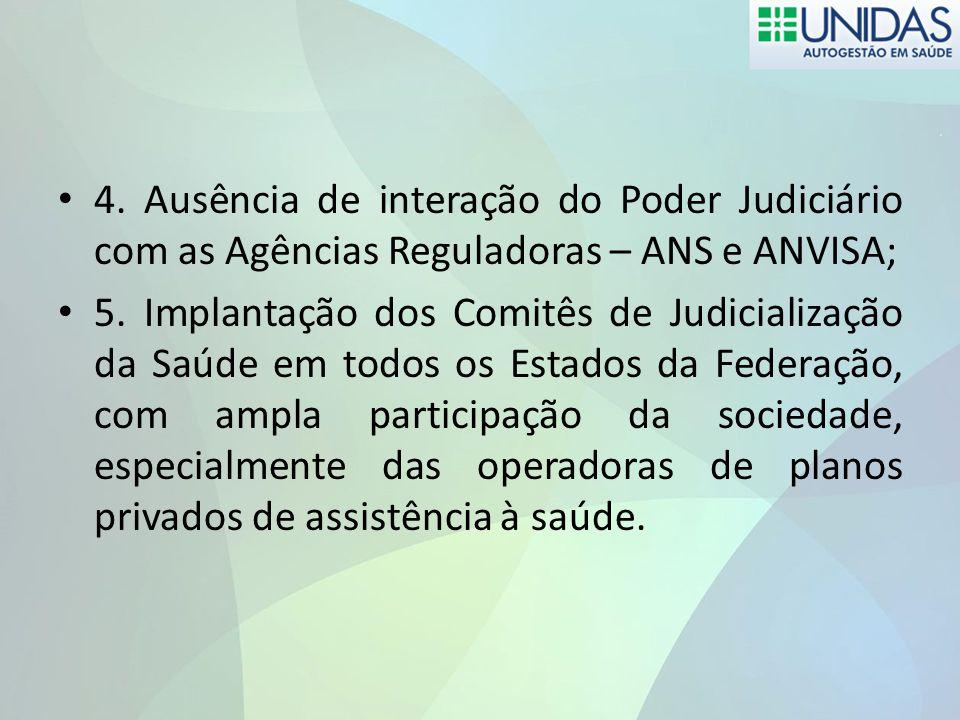 4.Ausência de interação do Poder Judiciário com as Agências Reguladoras – ANS e ANVISA; 5.