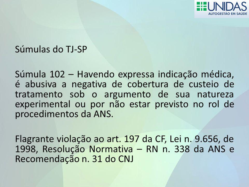Súmulas do TJ-SP Súmula 102 – Havendo expressa indicação médica, é abusiva a negativa de cobertura de custeio de tratamento sob o argumento de sua natureza experimental ou por não estar previsto no rol de procedimentos da ANS.