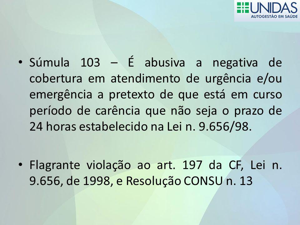 Súmula 103 – É abusiva a negativa de cobertura em atendimento de urgência e/ou emergência a pretexto de que está em curso período de carência que não seja o prazo de 24 horas estabelecido na Lei n.