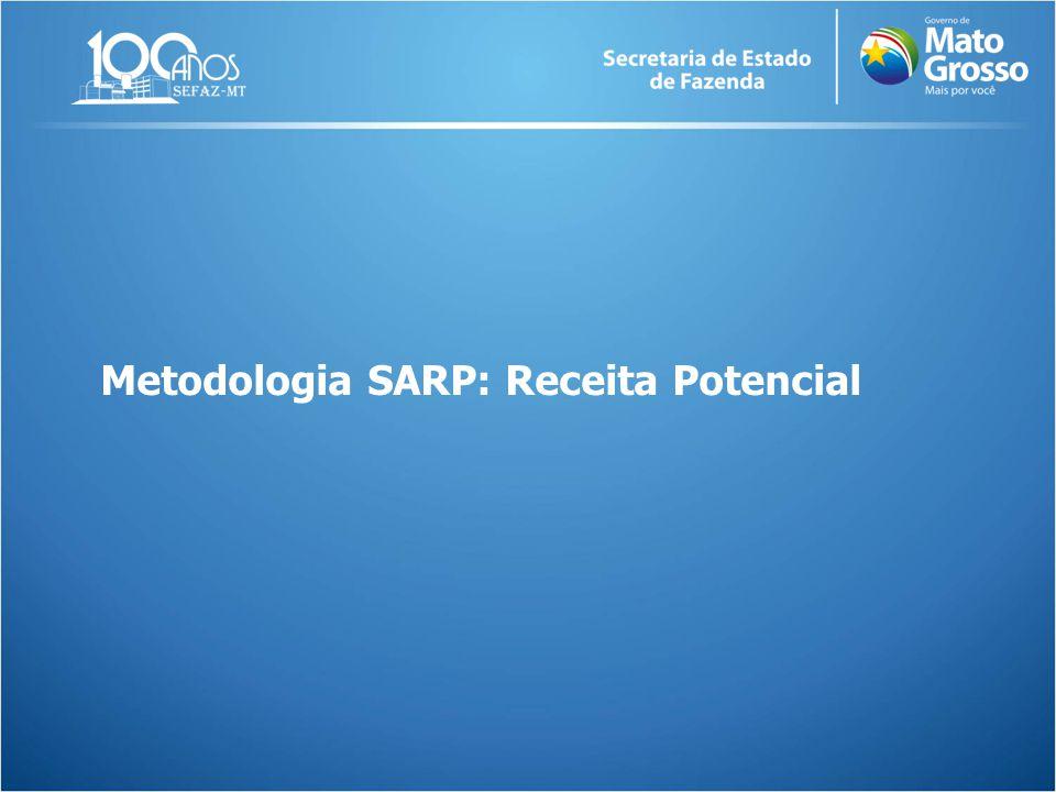 Metodologia SARP: Receita Potencial