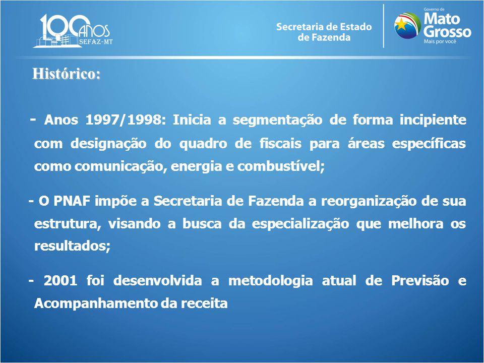 - Anos 1997/1998: Inicia a segmentação de forma incipiente com designação do quadro de fiscais para áreas específicas como comunicação, energia e comb