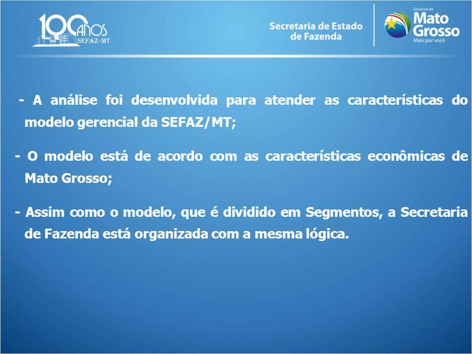 - A análise foi desenvolvida para atender as características do modelo gerencial da SEFAZ/MT; - O modelo está de acordo com as características econômi