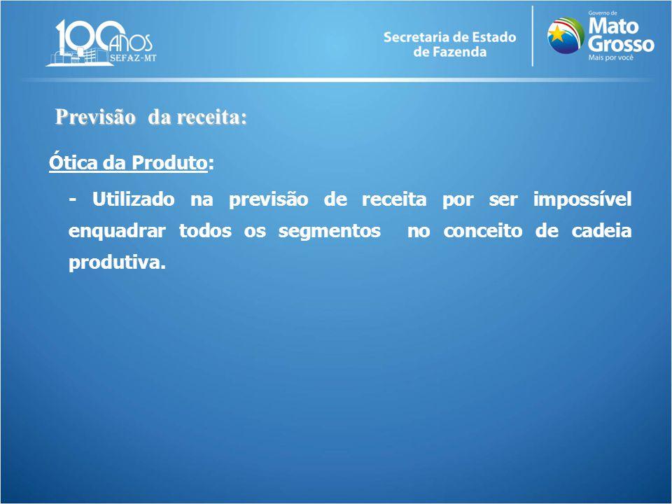 Ótica da Produto: - Utilizado na previsão de receita por ser impossível enquadrar todos os segmentos no conceito de cadeia produtiva. Previsão da rece