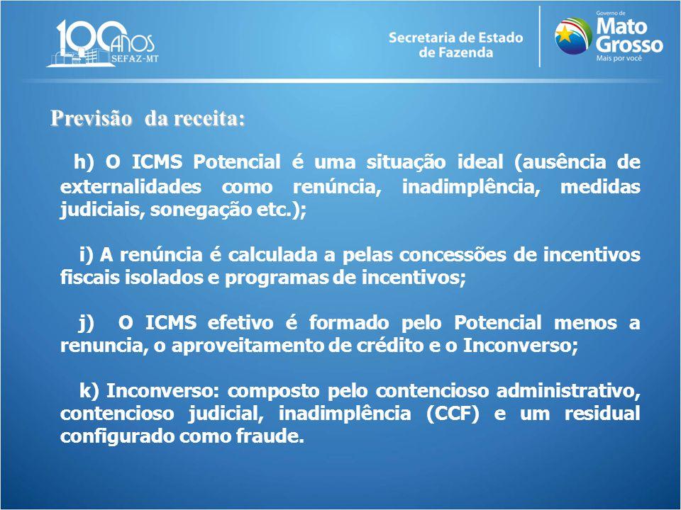 h) O ICMS Potencial é uma situação ideal (ausência de externalidades como renúncia, inadimplência, medidas judiciais, sonegação etc.); i) A renúncia é