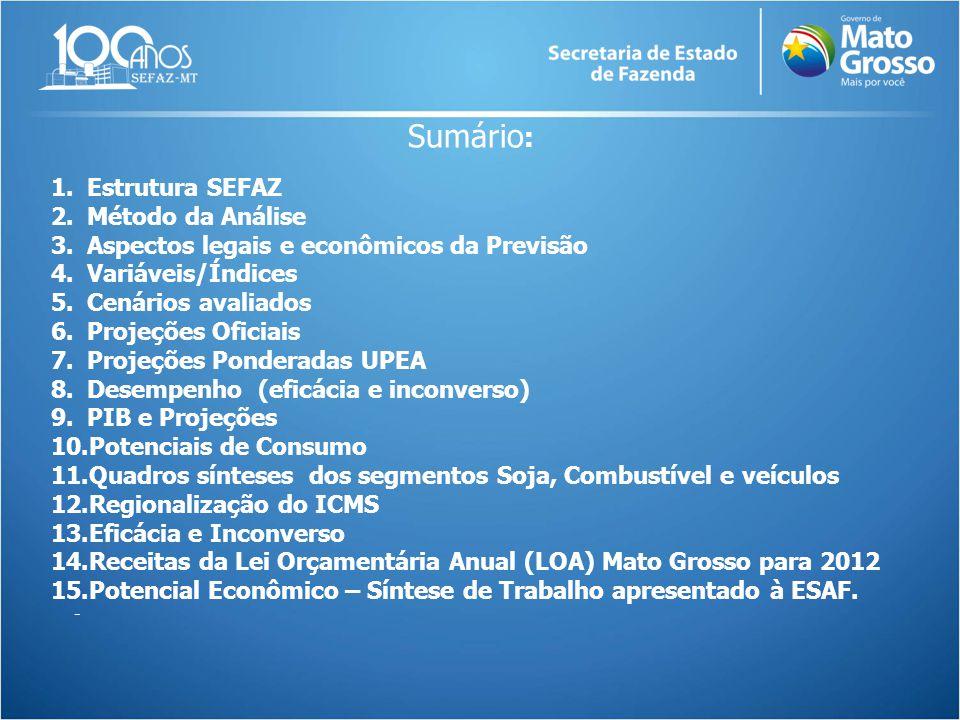SEFAZ SARP SATE Controle da Aplicação do Gasto Púb lico Gestão de Recursos Fazendários SENF UPEA Realização da Receita Pública