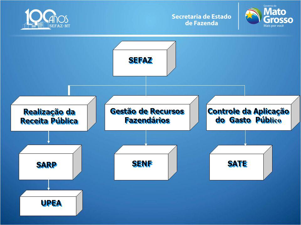 - A análise foi desenvolvida para atender as características do modelo gerencial da SEFAZ/MT; - O modelo está de acordo com as características econômicas de Mato Grosso; - Assim como o modelo, que é dividido em Segmentos, a Secretaria de Fazenda está organizada com a mesma lógica.