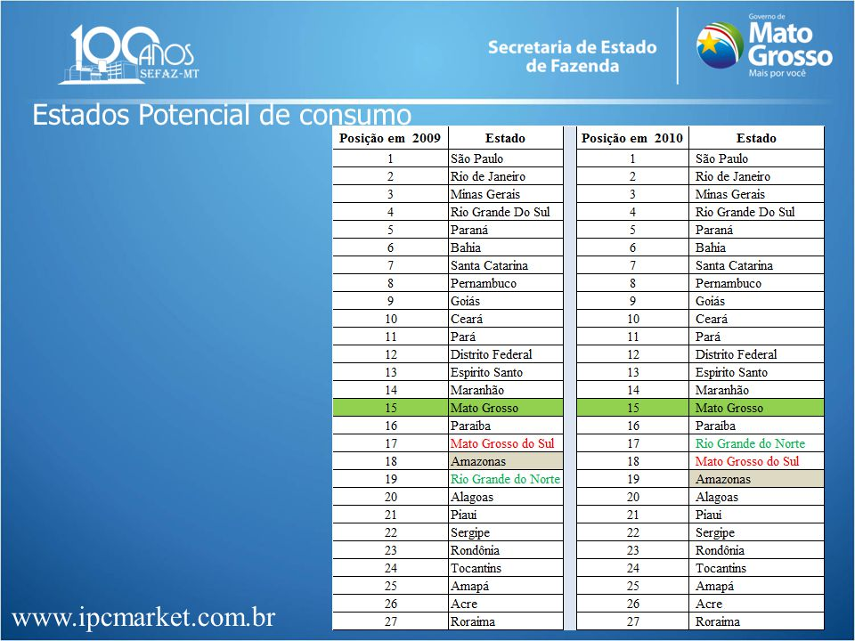 www.ipcmarket.com.br