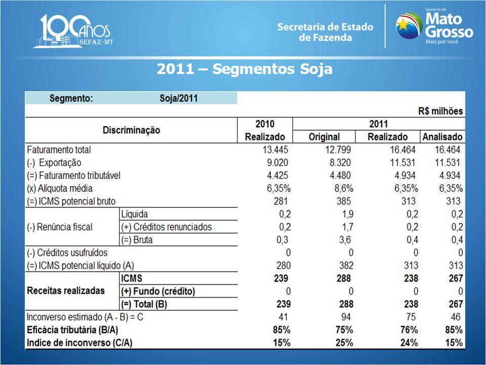 2011 – Segmentos Soja