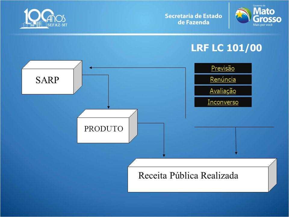Previsão Renúncia Avaliação LRF LC 101/00 SARP PRODUTO Inconverso Receita Pública Realizada