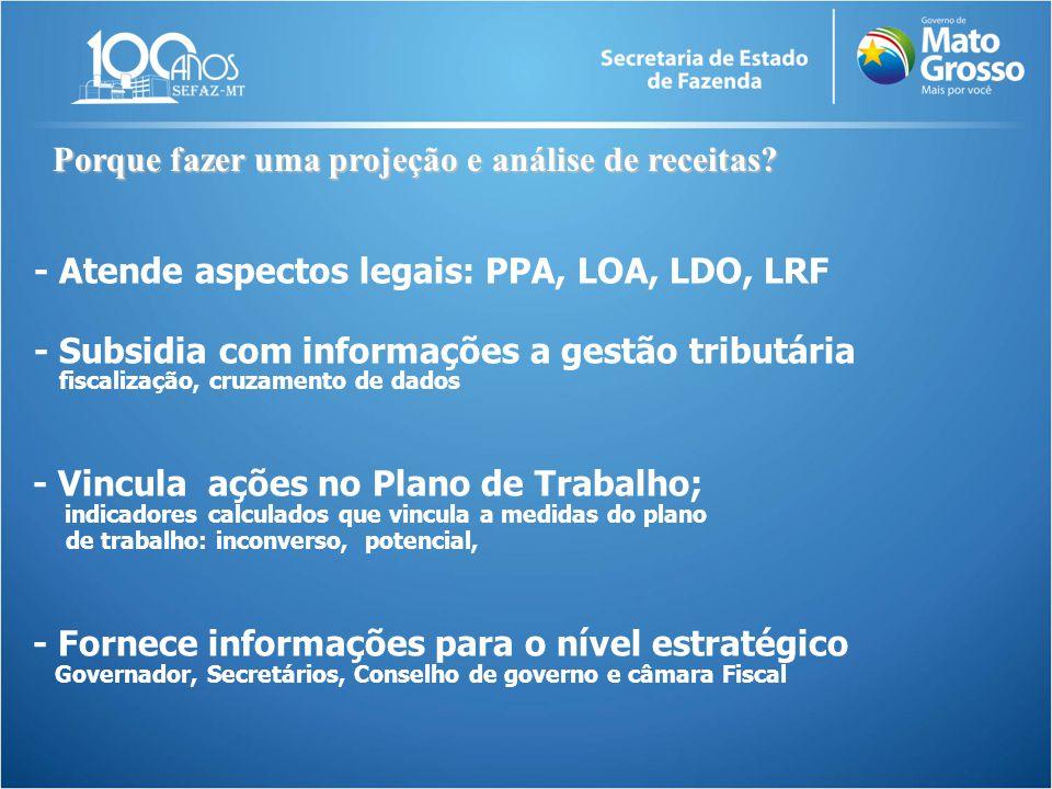 - Atende aspectos legais: PPA, LOA, LDO, LRF - Subsidia com informações a gestão tributária fiscalização, cruzamento de dados - Vincula ações no Plano