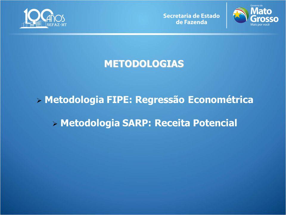  Metodologia FIPE: Regressão Econométrica  Baseia-se no comportamento da receita realizada em períodos anteriores  Relaciona-se à variação do PIB e Inflação  É sintetizada na equação: [(1+cβ)(1+d ϒ )], onde:  β : PIB e ϒ : Inflação (IGP-DI)  Para os PIBs dos segmentos adotou-se a hipótese de elasticidade unitária: PIB-receita tributária;