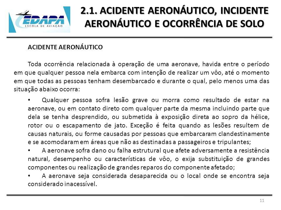 11 2.1. ACIDENTE AERONÁUTICO, INCIDENTE AERONÁUTICO E OCORRÊNCIA DE SOLO ACIDENTE AERONÁUTICO Toda ocorrência relacionada à operação de uma aeronave,