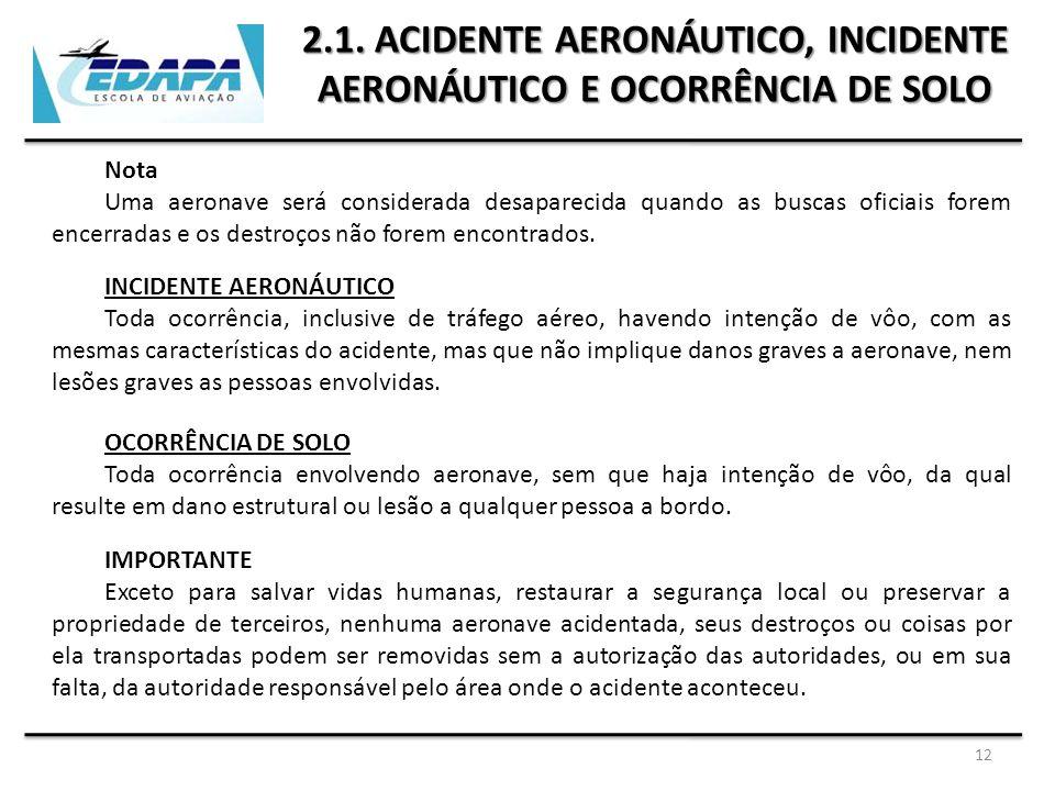 12 2.1. ACIDENTE AERONÁUTICO, INCIDENTE AERONÁUTICO E OCORRÊNCIA DE SOLO INCIDENTE AERONÁUTICO Toda ocorrência, inclusive de tráfego aéreo, havendo in