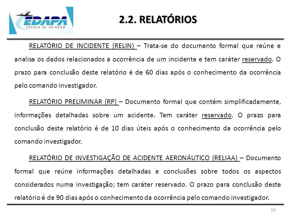 14 2.2. RELATÓRIOS RELATÓRIO DE INCIDENTE (RELIN) – Trata-se do documento formal que reúne e analisa os dados relacionados a ocorrência de um incident