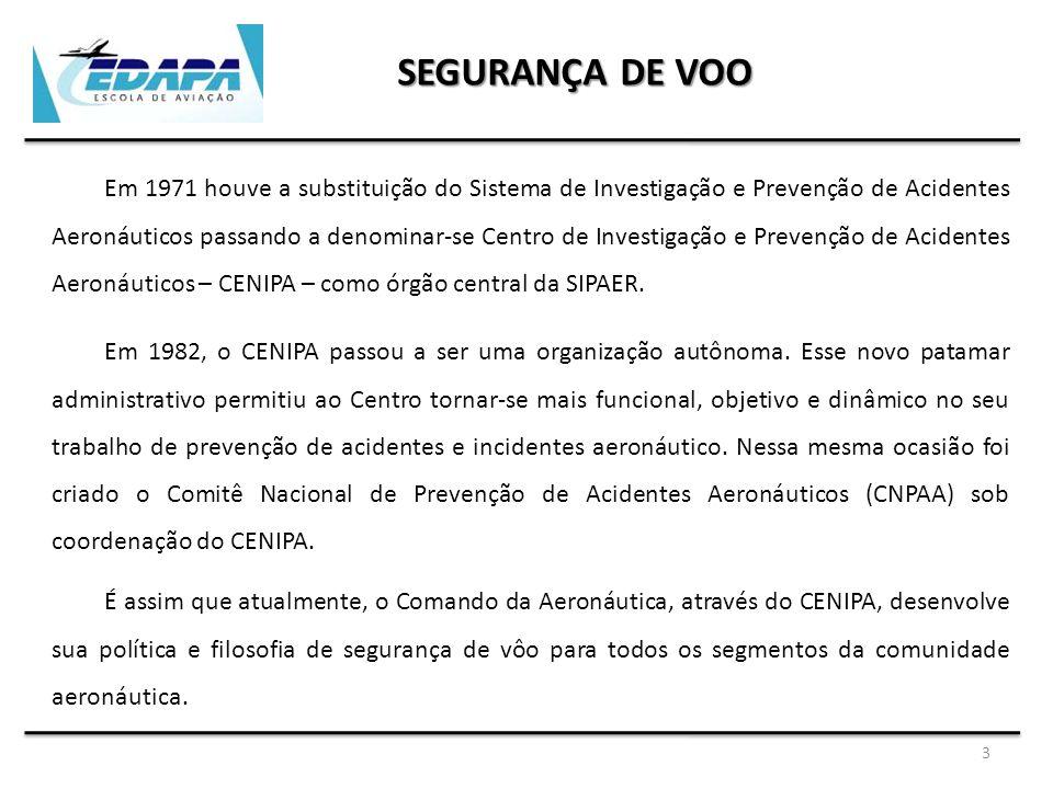 3 SEGURANÇA DE VOO Em 1971 houve a substituição do Sistema de Investigação e Prevenção de Acidentes Aeronáuticos passando a denominar-se Centro de Inv