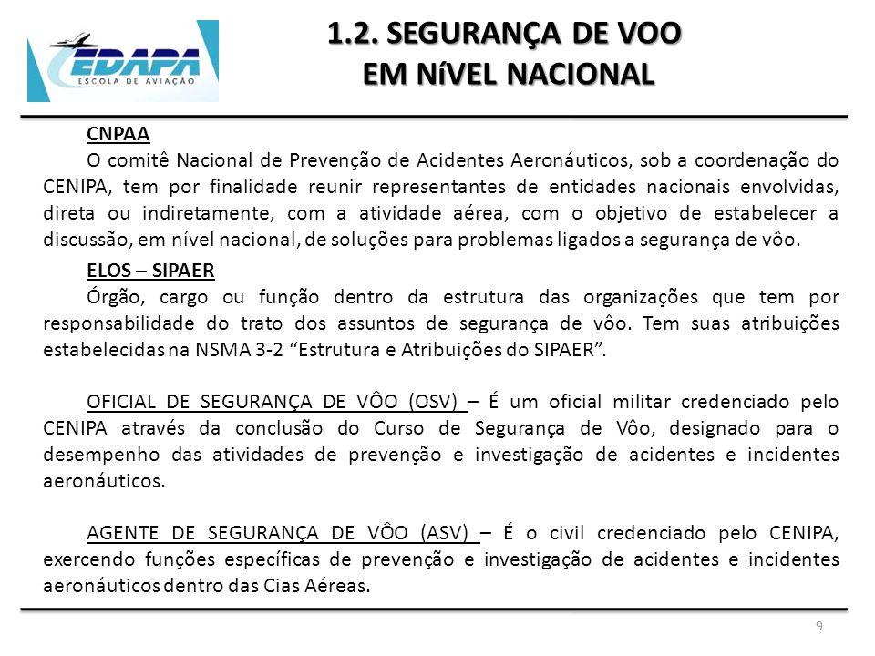 9 1.2. SEGURANÇA DE VOO EM NíVEL NACIONAL CNPAA O comitê Nacional de Prevenção de Acidentes Aeronáuticos, sob a coordenação do CENIPA, tem por finalid