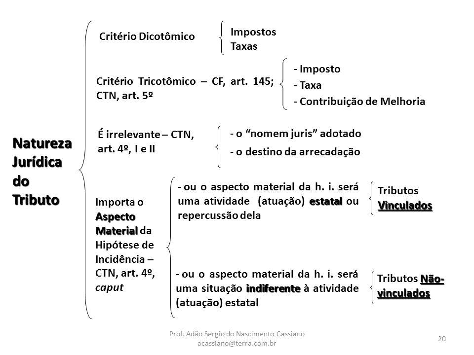 Prof. Adão Sergio do Nascimento Cassiano acassiano@terra.com.br 20 Natureza Jurídica do Tributo Critério Tricotômico – CF, art. 145; CTN, art. 5º É ir