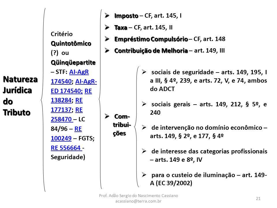 Prof. Adão Sergio do Nascimento Cassiano acassiano@terra.com.br 21 Quintotômico Qüinqüepartite Critério Quintotômico (?) ou Qüinqüepartite – STF: AI-A