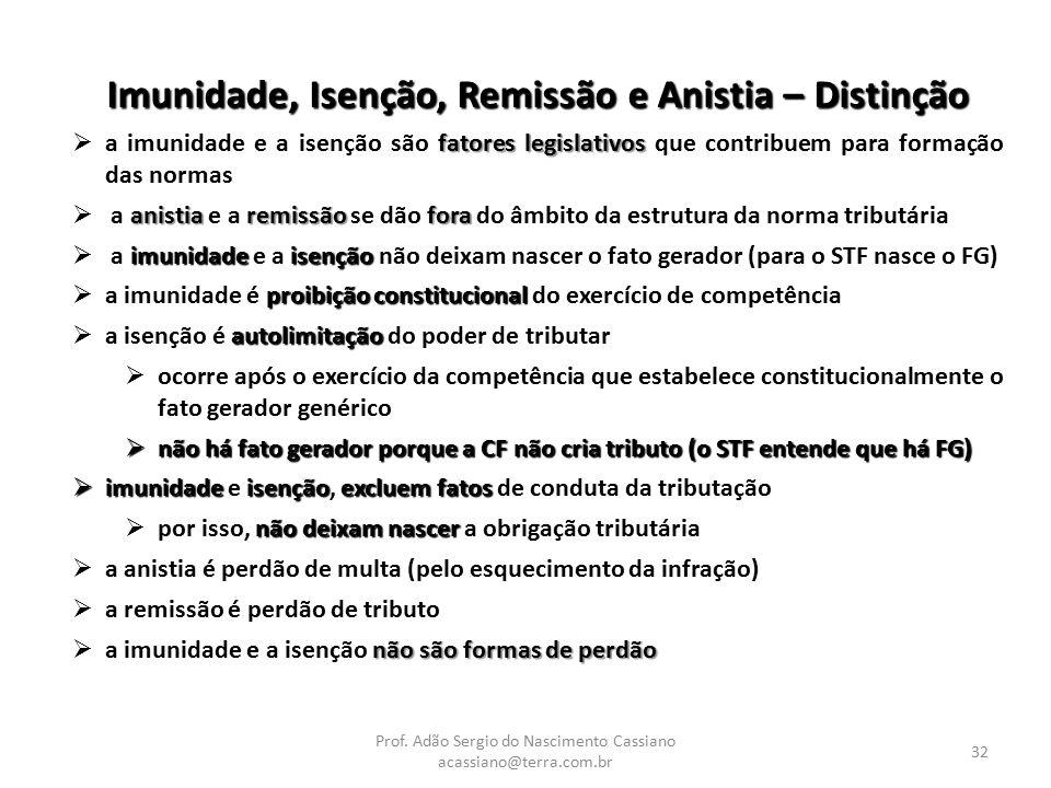 Prof. Adão Sergio do Nascimento Cassiano acassiano@terra.com.br 32 Imunidade, Isenção, Remissão e Anistia – Distinção fatores legislativos  a imunida