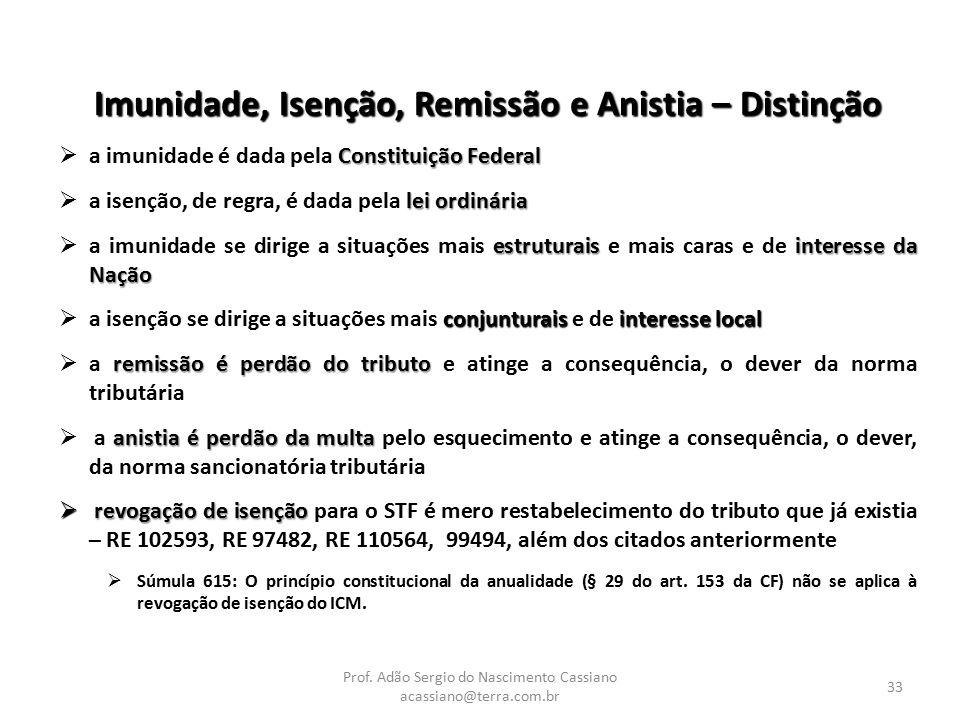 Prof. Adão Sergio do Nascimento Cassiano acassiano@terra.com.br 33 Imunidade, Isenção, Remissão e Anistia – Distinção Constituição Federal  a imunida