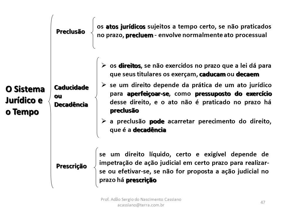 Prof. Adão Sergio do Nascimento Cassiano acassiano@terra.com.br 47 O Sistema Jurídico e o Tempo Preclusão Caducidade ou Decadência Prescrição atos jur