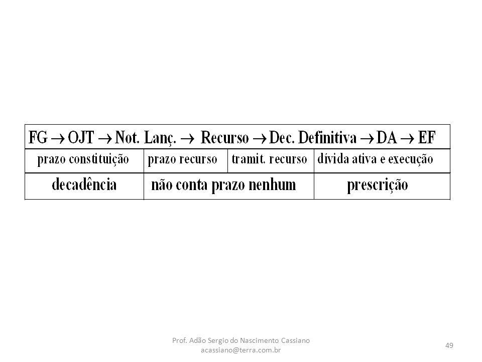 Prof. Adão Sergio do Nascimento Cassiano acassiano@terra.com.br 49