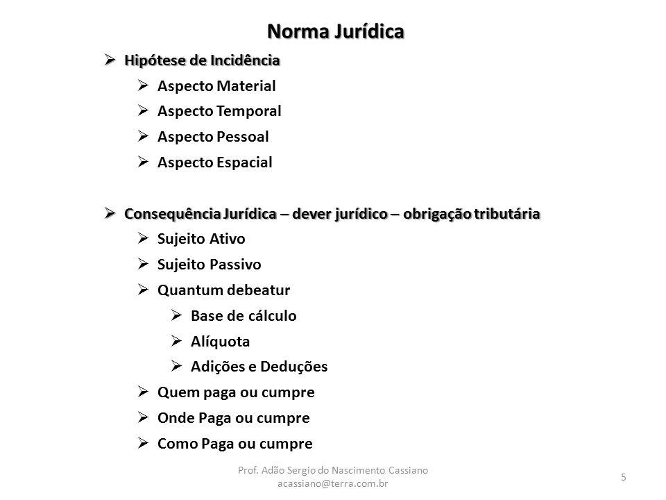 Prof. Adão Sergio do Nascimento Cassiano acassiano@terra.com.br 5 Norma Jurídica  Hipótese de Incidência  Aspecto Material  Aspecto Temporal  Aspe