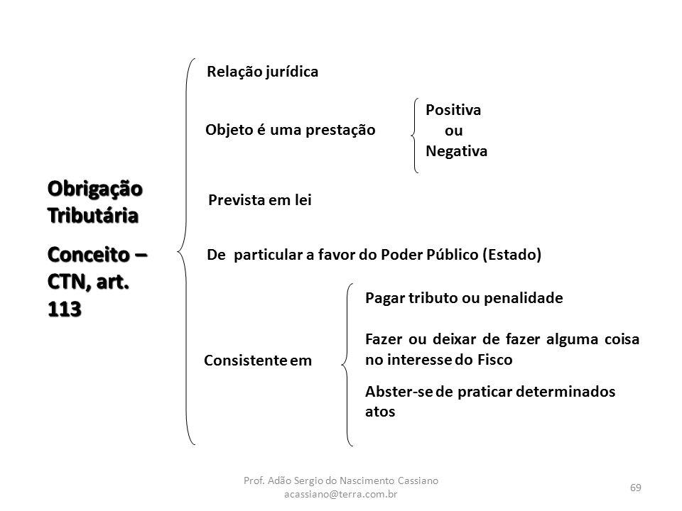 Prof. Adão Sergio do Nascimento Cassiano acassiano@terra.com.br 69 Obrigação Tributária Conceito – CTN, art. 113 De particular a favor do Poder Públic