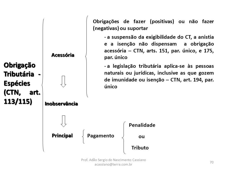Prof. Adão Sergio do Nascimento Cassiano acassiano@terra.com.br 70 Obrigação Tributária - Espécies (CTN, art. 113/115) Acessória Inobservância Princip