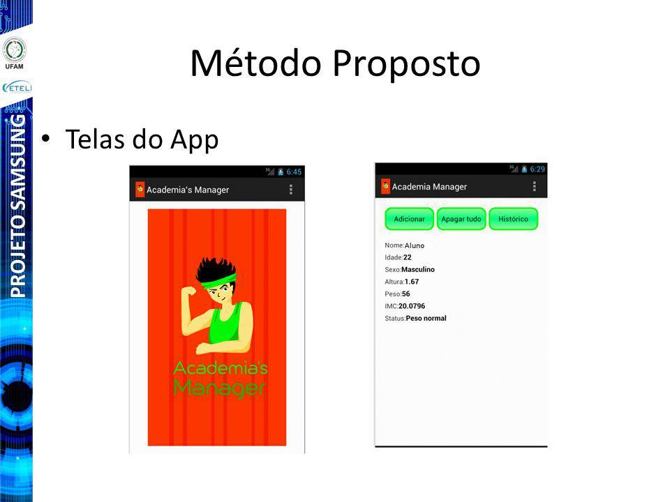 PROJETO SAMSUNG Método Proposto Telas do App
