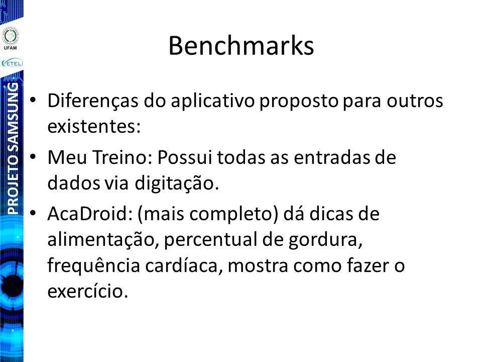 PROJETO SAMSUNG Benchmarks Diferenças do aplicativo proposto para outros existentes: Meu Treino: Possui todas as entradas de dados via digitação.