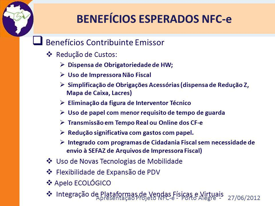 Apresentação Projeto NFC-e - Porto Alegre - 27/06/2012 BENEFÍCIOS ESPERADOS NFC-e  Benefícios Contribuinte Emissor  Redução de Custos:  Dispensa de