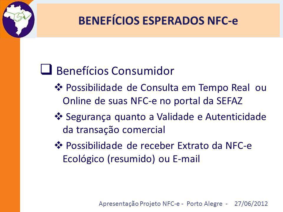Apresentação Projeto NFC-e - Porto Alegre - 27/06/2012 BENEFÍCIOS ESPERADOS NFC-e  Benefícios Consumidor  Possibilidade de Consulta em Tempo Real ou
