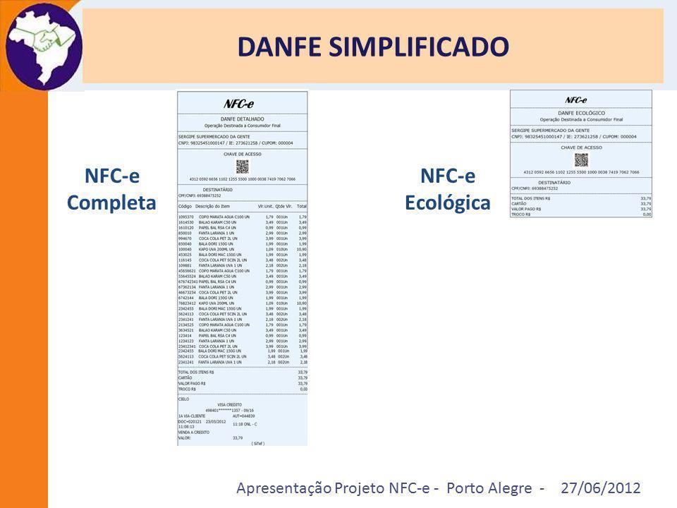 Apresentação Projeto NFC-e - Porto Alegre - 27/06/2012 DANFE SIMPLIFICADO NFC-e Completa NFC-e Ecológica