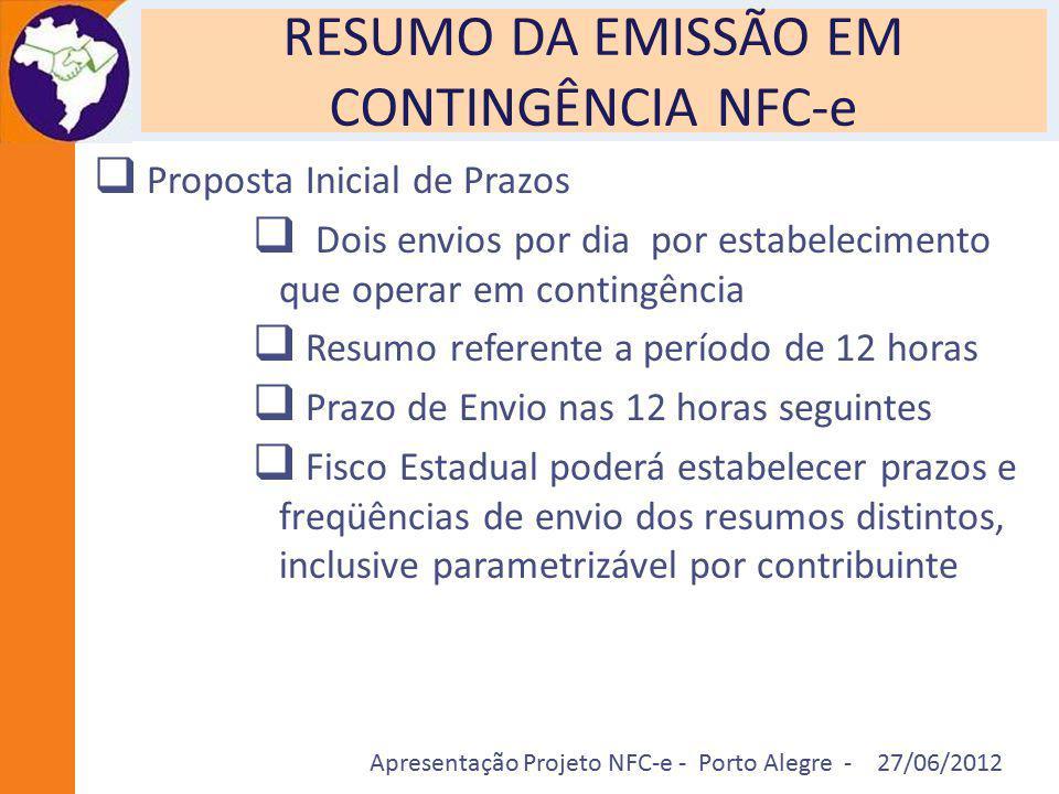 Apresentação Projeto NFC-e - Porto Alegre - 27/06/2012 RESUMO DA EMISSÃO EM CONTINGÊNCIA NFC-e  Proposta Inicial de Prazos  Dois envios por dia por