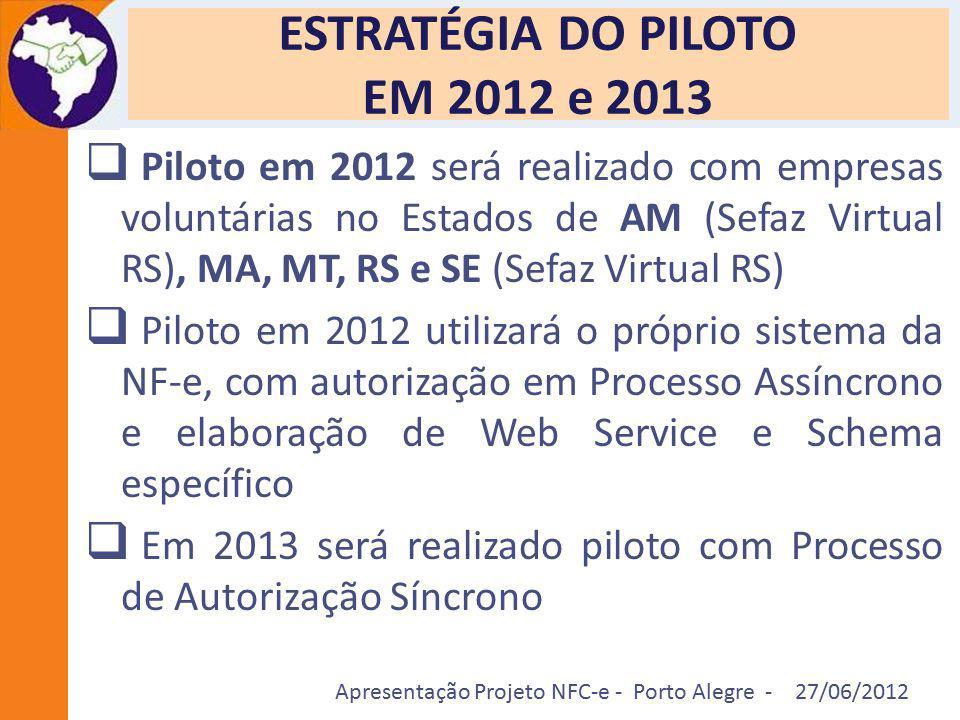 Apresentação Projeto NFC-e - Porto Alegre - 27/06/2012 ESTRATÉGIA DO PILOTO EM 2012 e 2013  Piloto em 2012 será realizado com empresas voluntárias no
