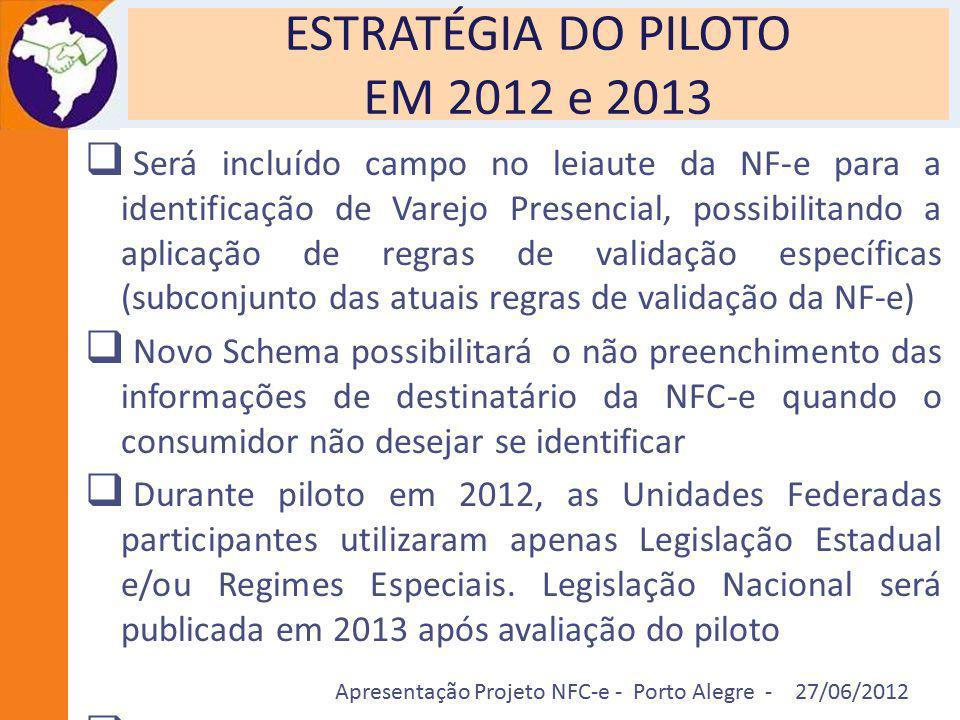 Apresentação Projeto NFC-e - Porto Alegre - 27/06/2012 ESTRATÉGIA DO PILOTO EM 2012 e 2013  Será incluído campo no leiaute da NF-e para a identificaç
