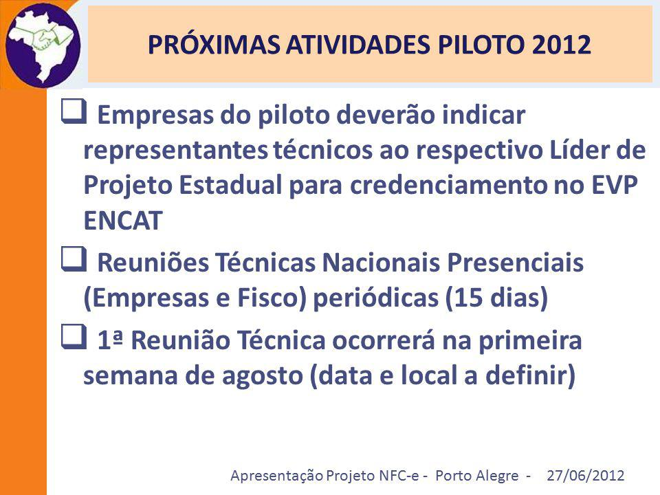 Apresentação Projeto NFC-e - Porto Alegre - 27/06/2012 PRÓXIMAS ATIVIDADES PILOTO 2012  Empresas do piloto deverão indicar representantes técnicos ao