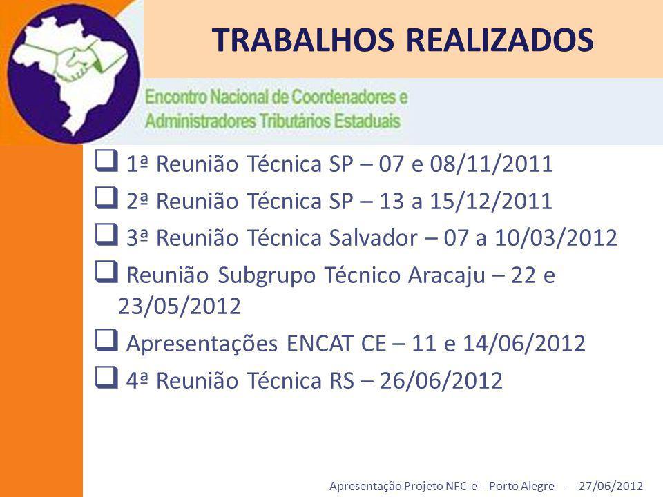 Apresentação Projeto NFC-e - Porto Alegre - 27/06/2012 TRABALHOS REALIZADOS  1ª Reunião Técnica SP – 07 e 08/11/2011  2ª Reunião Técnica SP – 13 a 1