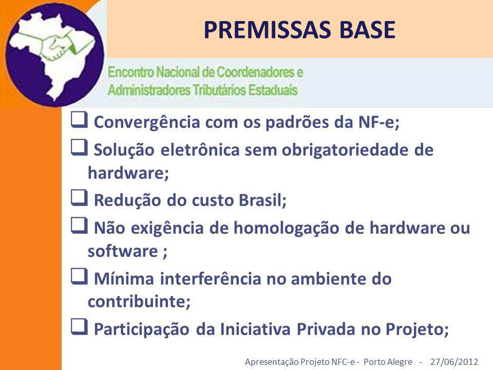 Apresentação Projeto NFC-e - Porto Alegre - 27/06/2012 PREMISSAS BASE  Convergência com os padrões da NF-e;  Solução eletrônica sem obrigatoriedade