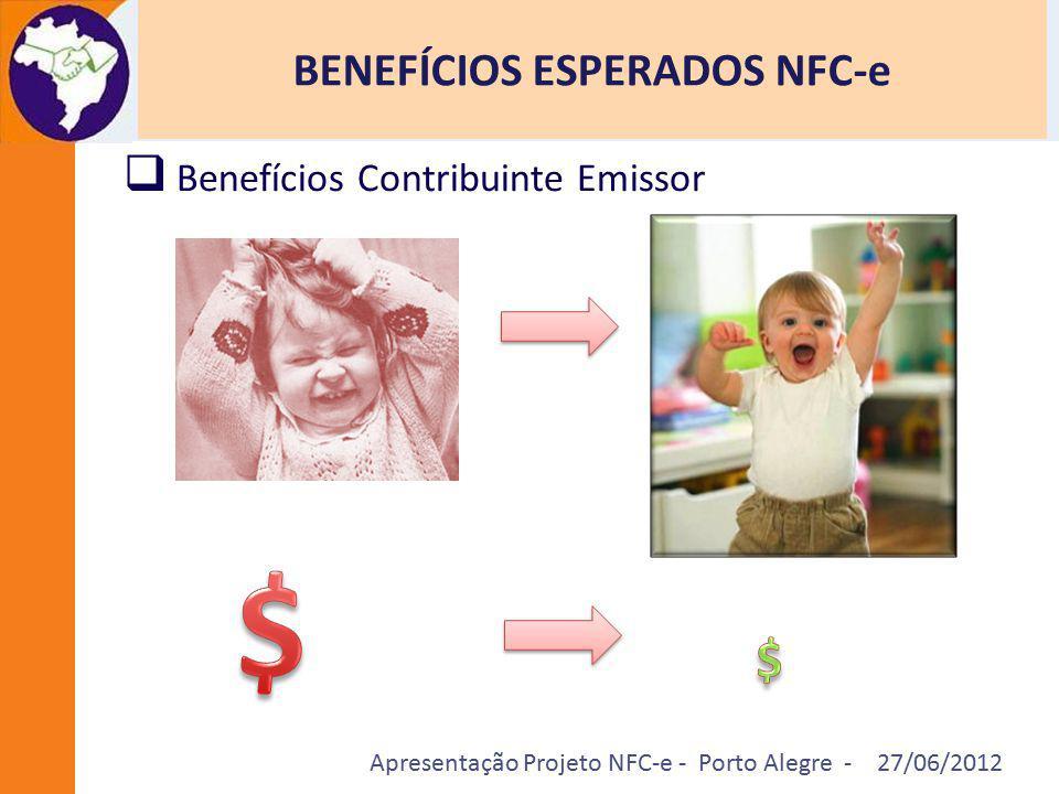 Apresentação Projeto NFC-e - Porto Alegre - 27/06/2012 BENEFÍCIOS ESPERADOS NFC-e  Benefícios Contribuinte Emissor