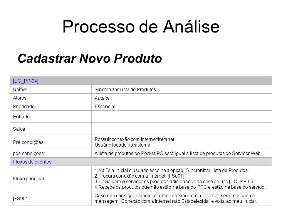 Processo de Análise Cadastrar Novo Produto [UC_PP-04] Nome: Sincronizar Lista de Produtos Atores: Auditor Prioridade: Essencial Entrada Saída Pré-condições: Possuir conexão com Internet/intranet.
