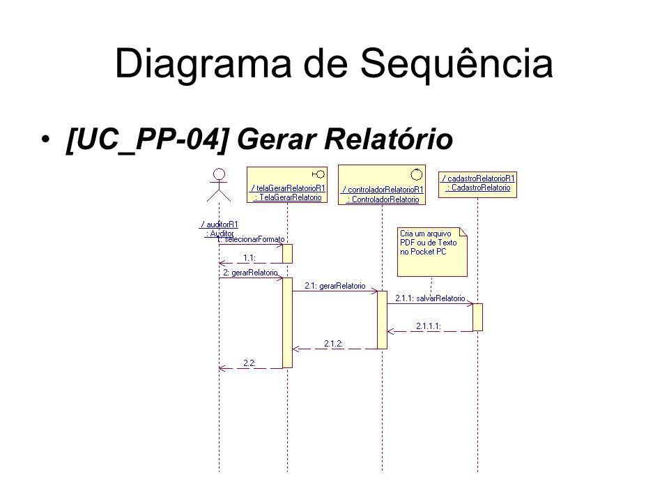 Diagrama de Sequência [UC_PP-04] Gerar Relatório