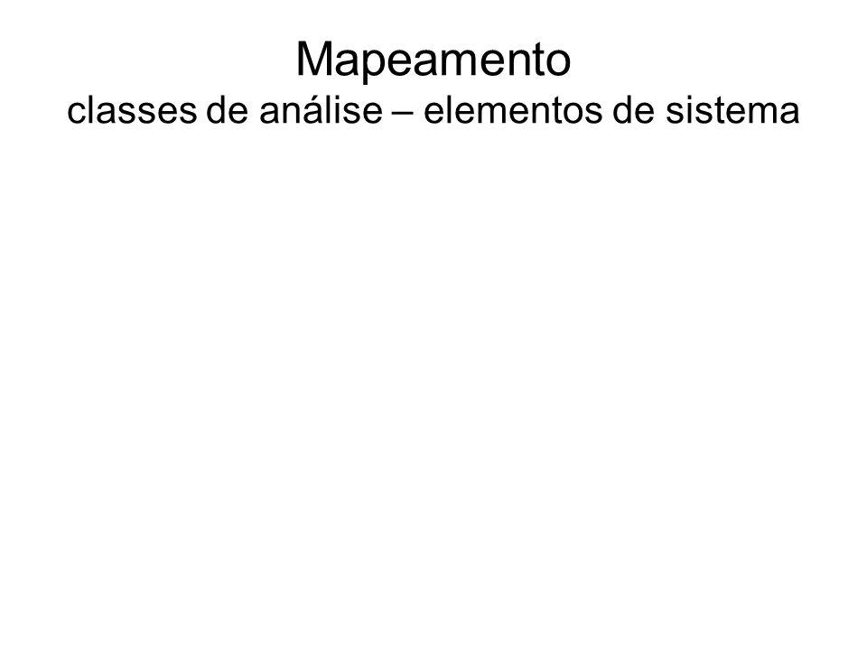 Mapeamento classes de análise – elementos de sistema
