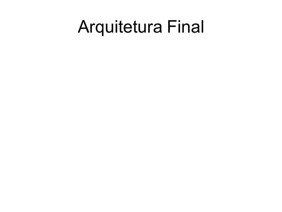 Arquitetura Final