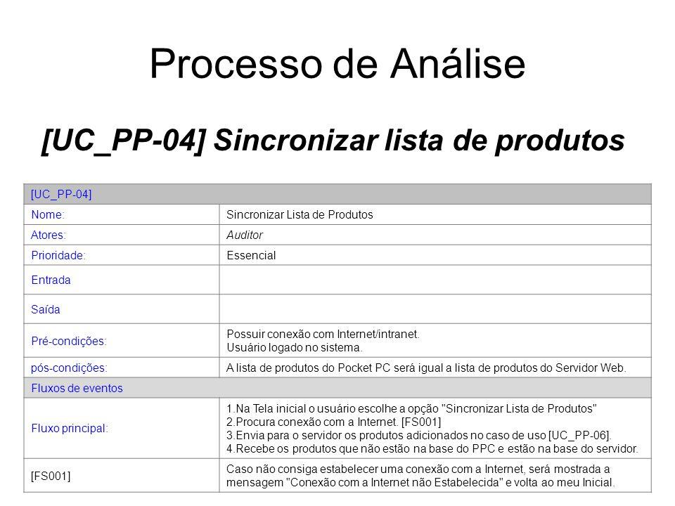 Processo de Análise [UC_PP-04] Sincronizar lista de produtos [UC_PP-04] Nome: Sincronizar Lista de Produtos Atores: Auditor Prioridade: Essencial Entrada Saída Pré-condições: Possuir conexão com Internet/intranet.