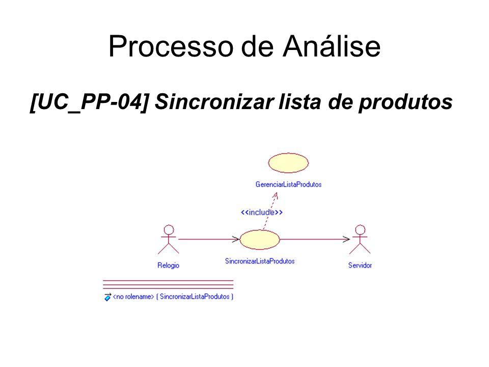 Processo de Análise [UC_PP-04] Sincronizar lista de produtos
